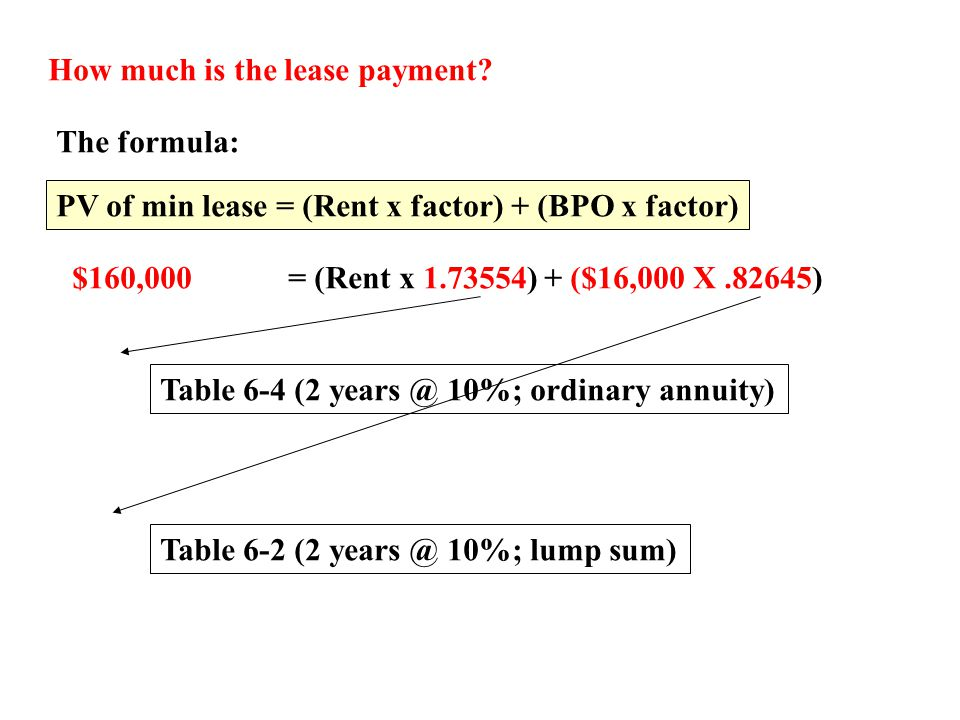 How much is the lease payment? The formula: PV of min lease = (Rent x factor) + (BPO x factor) $160,000= (Rent x 1.73554)+ ($16,000 X.82645) Table 6-4