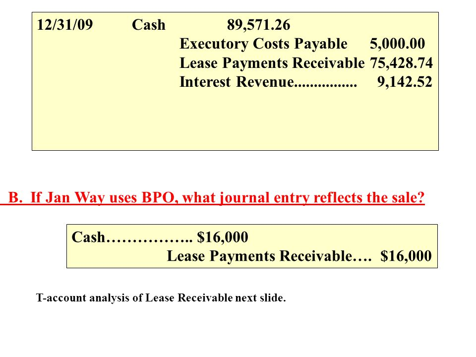 12/31/09Cash89,571.26 Executory Costs Payable5,000.00 Lease Payments Receivable75,428.74 Interest Revenue................ 9,142.52 B. If Jan Way uses