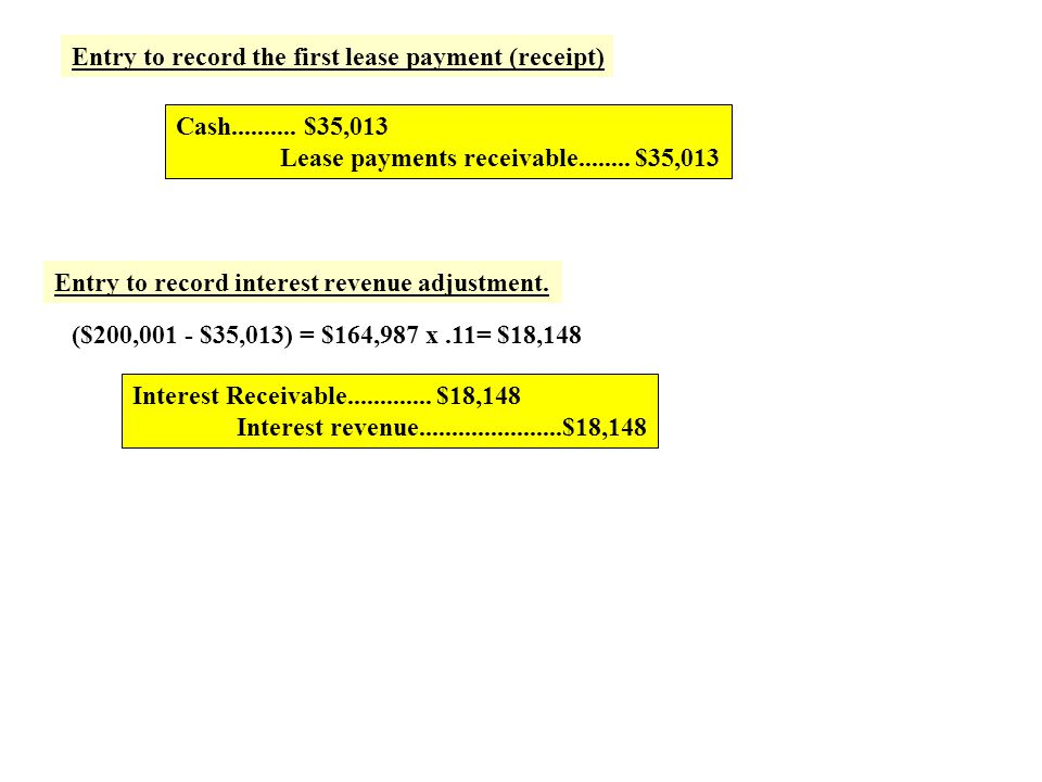 Entry to record the first lease payment (receipt) Cash.......... $35,013 Lease payments receivable........ $35,013 Entry to record interest revenue ad
