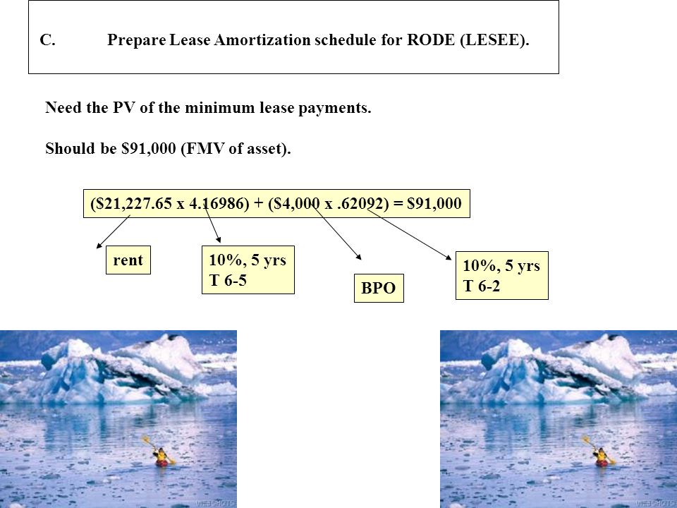 C.Prepare Lease Amortization schedule for RODE (LESEE). Need the PV of the minimum lease payments. Should be $91,000 (FMV of asset). ($21,227.65 x 4.1