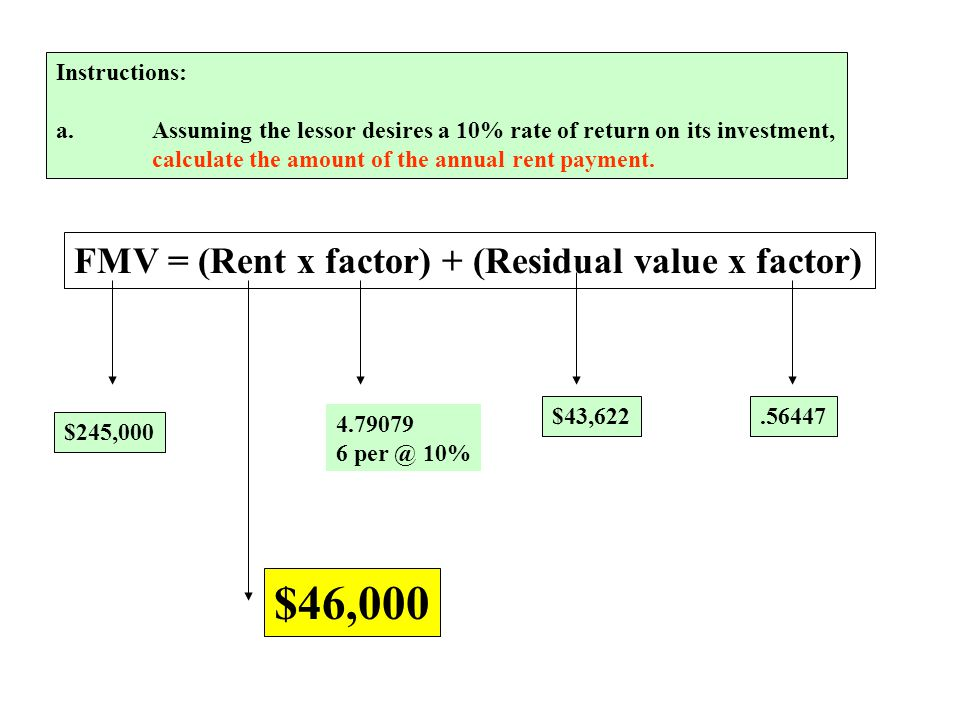 Instructions: a.Assuming the lessor desires a 10% rate of return on its investment, calculate the amount of the annual rent payment. FMV = (Rent x fac