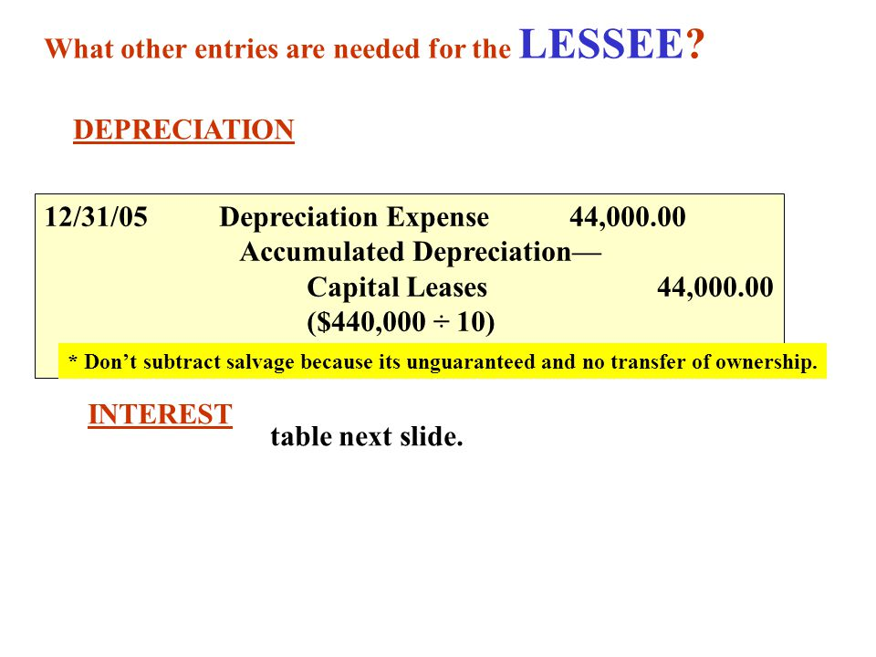 What other entries are needed for the LESSEE? DEPRECIATION 12/31/05Depreciation Expense44,000.00 Accumulated Depreciation— Capital Leases44,000.00 ($4