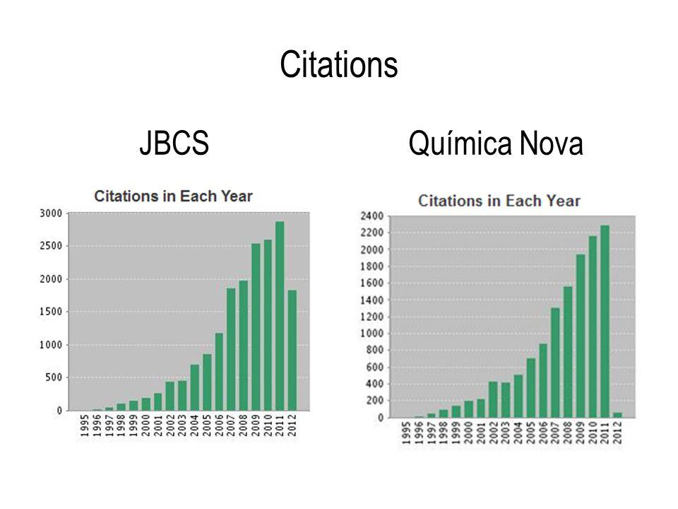 Química Nova Citations JBCS
