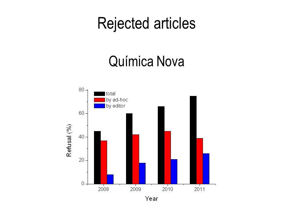 Rejected articles Química Nova