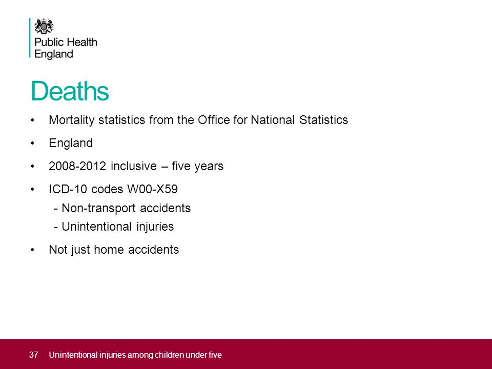 37Unintentional injuries among children under five Mortality statistics from the Office for National Statistics England 2008-2012 inclusive – five years ICD-10 codes W00-X59 - Non-transport accidents - Unintentional injuries Not just home accidents Deaths