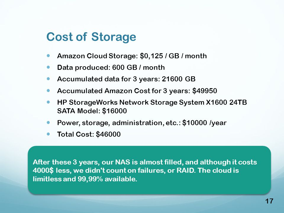 Cost of Storage Amazon Cloud Storage: $0,125 / GB / month Data produced: 600 GB / month Accumulated data for 3 years: 21600 GB Accumulated Amazon Cost for 3 years: $49950 HP StorageWorks Network Storage System X1600 24TB SATA Model: $16000 Power, storage, administration, etc.: $10000 /year Total Cost: $46000 After these 3 years, our NAS is almost filled, and although it costs 4000$ less, we didn t count on failures, or RAID.