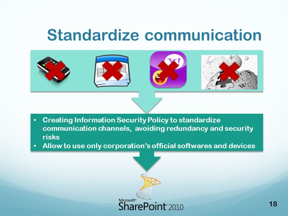 Standardize communication Creating Information Security Policy to standardize communication channels, avoiding redundancy and security risks Allow to use only corporation's official softwares and devices Creating Information Security Policy to standardize communication channels, avoiding redundancy and security risks Allow to use only corporation's official softwares and devices 18