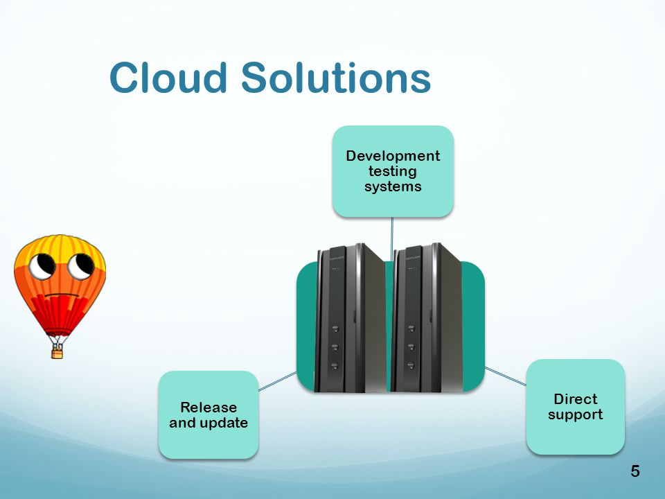 Cloud Solutions Development testing systems Direct support Release and update 5