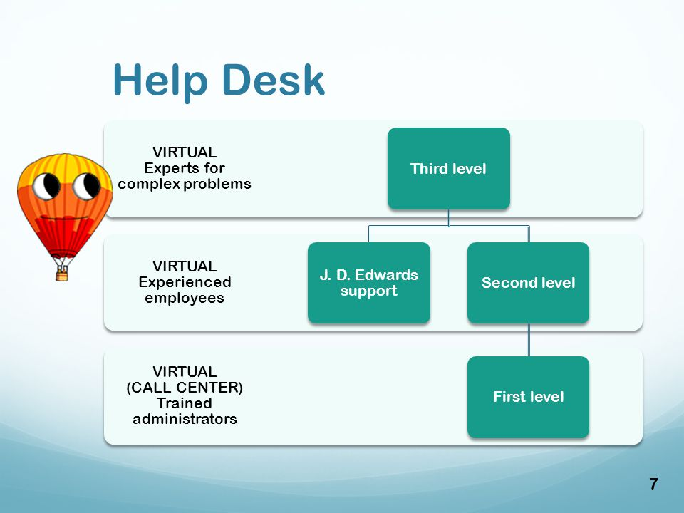 Help Desk VIRTUAL (CALL CENTER) Trained administrators VIRTUAL Experienced employees VIRTUAL Experts for complex problems Third level J.