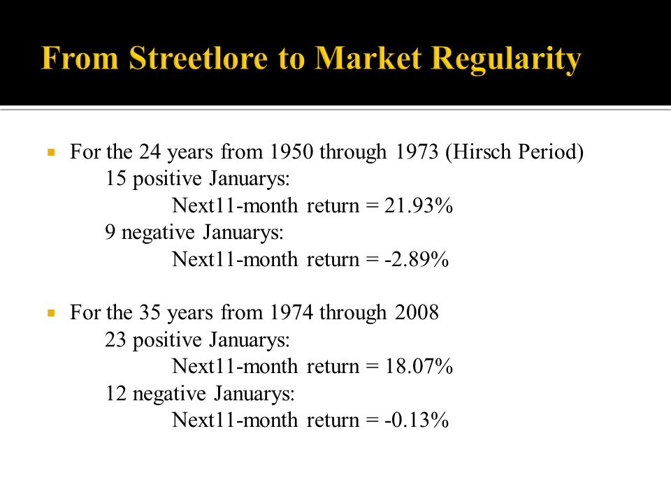  For the 24 years from 1950 through 1973 (Hirsch Period) 15 positive Januarys: Next11-month return = 21.93% 9 negative Januarys: Next11-month return = -2.89%  For the 35 years from 1974 through 2008 23 positive Januarys: Next11-month return = 18.07% 12 negative Januarys: Next11-month return = -0.13%