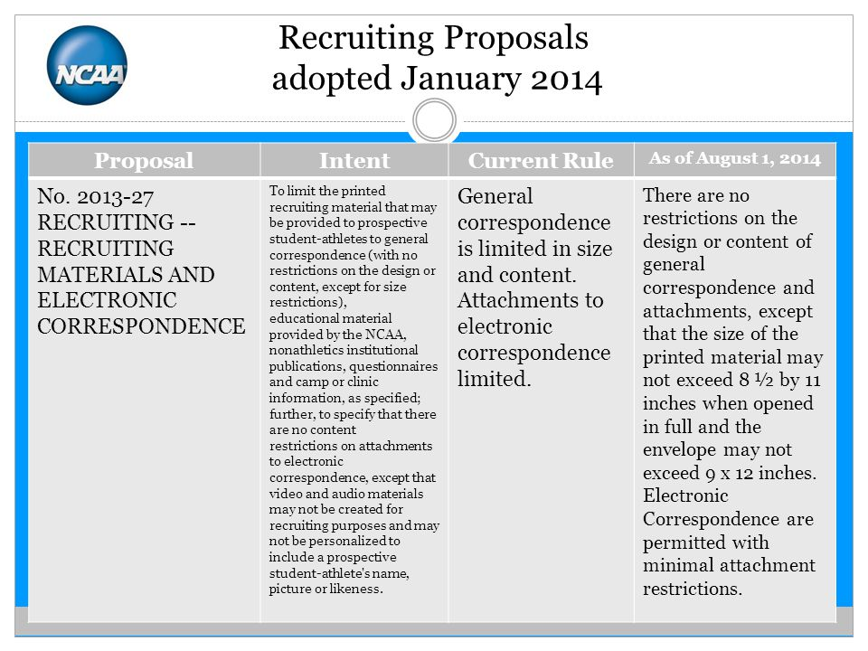 Recruiting Proposals adopted January 2014 ProposalIntentCurrent Rule As of August 1, 2014 No.