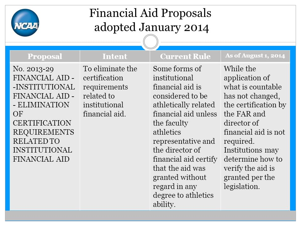 Financial Aid Proposals adopted January 2014 ProposalIntentCurrent Rule As of August 1, 2014 No.