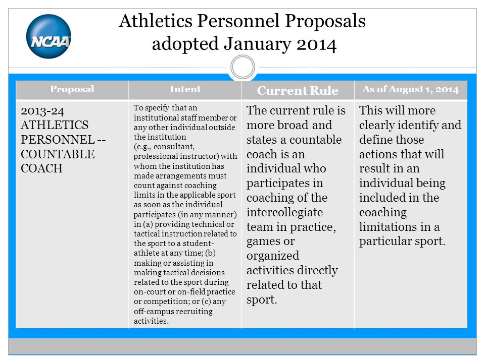 Athletics Personnel Proposals adopted January 2014 ProposalIntent Current Rule As of August 1, 2014 2013-24 ATHLETICS PERSONNEL -- COUNTABLE COACH To specify that an institutional staff member or any other individual outside the institution (e.g., consultant, professional instructor) with whom the institution has made arrangements must count against coaching limits in the applicable sport as soon as the individual participates (in any manner) in (a) providing technical or tactical instruction related to the sport to a student- athlete at any time; (b) making or assisting in making tactical decisions related to the sport during on-court or on-field practice or competition; or (c) any off-campus recruiting activities.