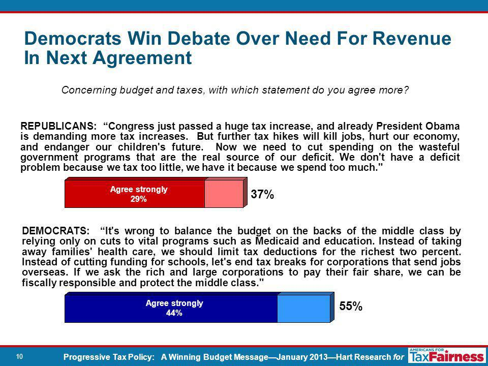 Progressive Tax Policy: A Winning Budget Message—January 2013—Hart Research for 10 Concerning budget and taxes, with which statement do you agree more.