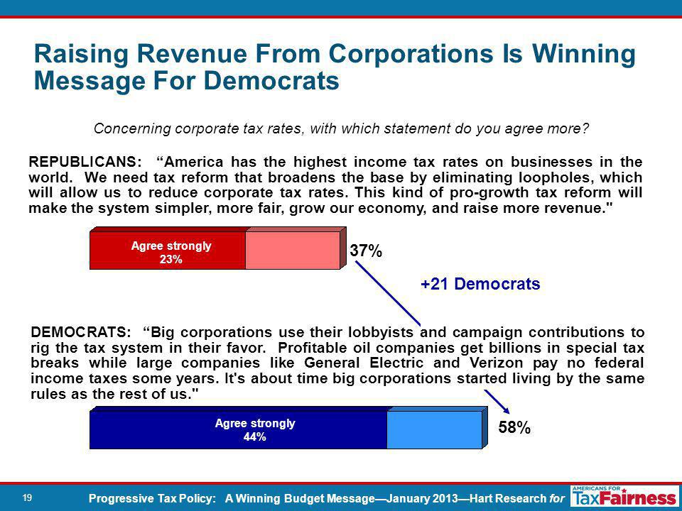 Progressive Tax Policy: A Winning Budget Message—January 2013—Hart Research for 19 Concerning corporate tax rates, with which statement do you agree more.