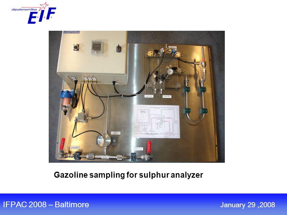 Gazoline sampling for sulphur analyzer IFPAC 2008 – Baltimore January 29,2008