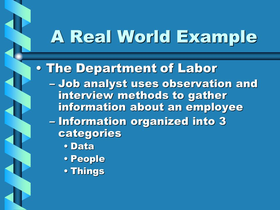 A Real World Example The Department of LaborThe Department of Labor –Job analyst uses observation and interview methods to gather information about an employee –Information organized into 3 categories DataData PeoplePeople ThingsThings