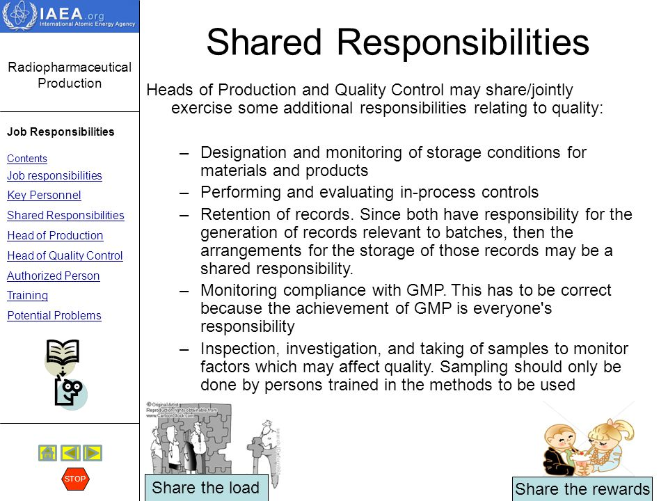 Radiopharmaceutical Production Job Responsibilities Contents Job responsibilities Key Personnel Shared Responsibilities Head of Production Head of Quality Control Authorized Person Training Potential Problems STOP Head of Production Responsibilities Product production and storage according to appropriate documentation.