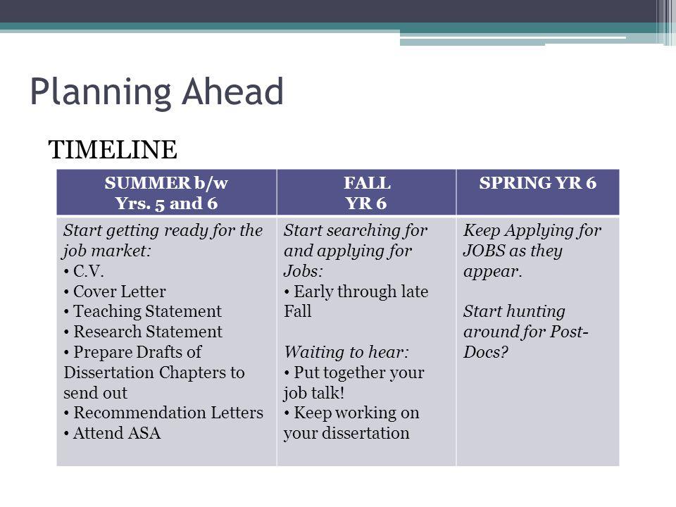 Planning Ahead TIMELINE SUMMER b/w Yrs.