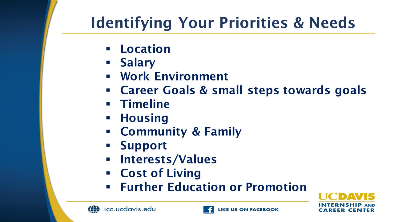 Identifying Your Priorities & Needs  Location  Salary  Work Environment  Career Goals & small steps towards goals  Timeline  Housing  Community & Family  Support  Interests/Values  Cost of Living  Further Education or Promotion