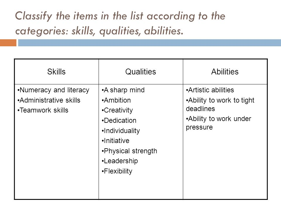 Classify the items in the list according to the categories: skills, qualities, abilities. SkillsQualitiesAbilities Numeracy and literacy Administrativ