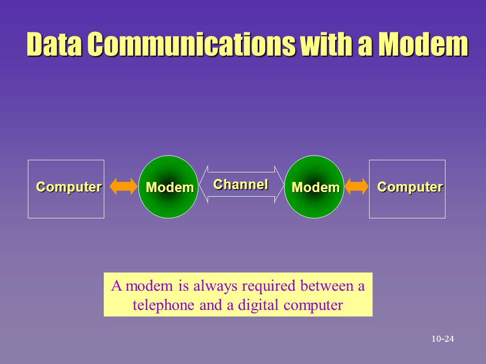 Data Communications with a Modem Computer Modem Channel Modem Computer A modem is always required between a telephone and a digital computer 10-24
