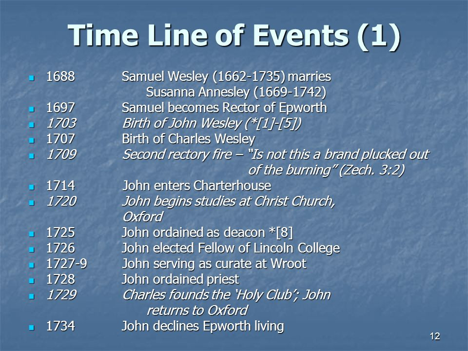 12 Time Line of Events (1) 1688Samuel Wesley (1662-1735) marries 1688Samuel Wesley (1662-1735) marries Susanna Annesley (1669-1742) Susanna Annesley (