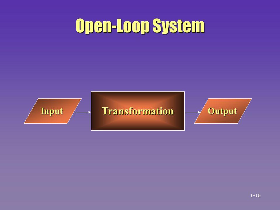 Open-Loop System Transformation InputOutput 1-16