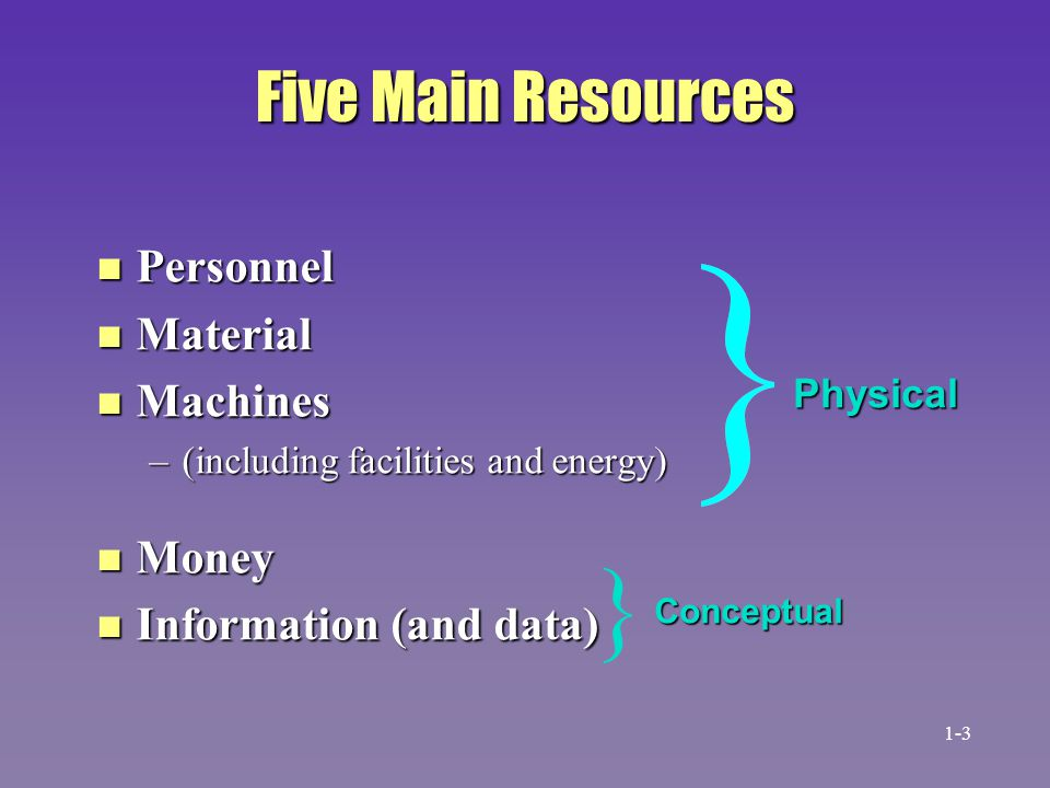How Resources are Managed n Acquire n Assemble, or prepare n Maximize use n Replace 1-4