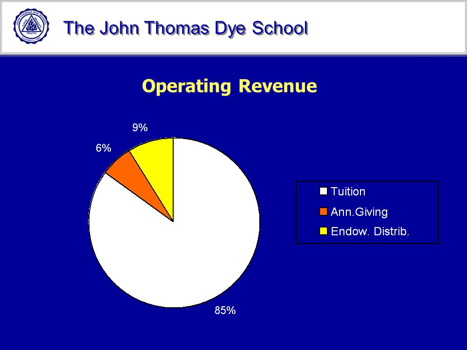 The John Thomas Dye School Professional Development-Teachers as Learners Over the past two years the faculty and administration have attended over 100 conferences, educational meetings and classes.