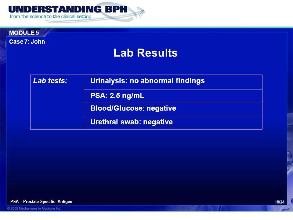 MODULE 5 Case 7: John 18/24 Urethral swab: negative Blood/Glucose: negative PSA: 2.5 ng/mL Urinalysis: no abnormal findingsLab tests: Lab Results PSA = Prostate-Specific Antigen