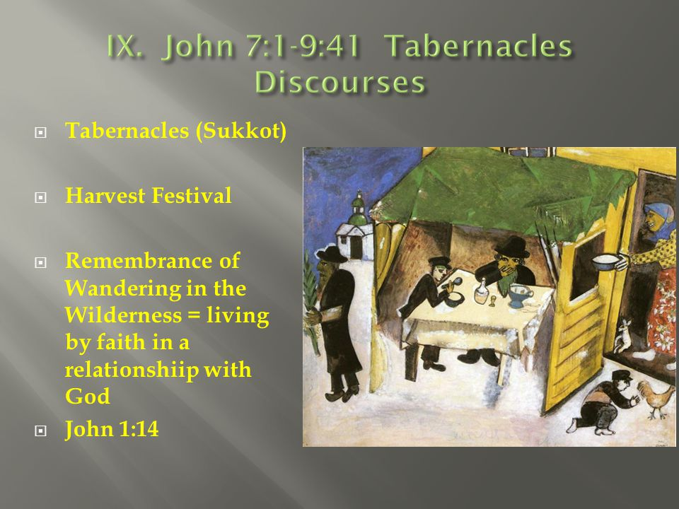 Tabernacles (Sukkot)  Harvest Festival  Remembrance of Wandering in the Wilderness = living by faith in a relationshiip with God  John 1:14