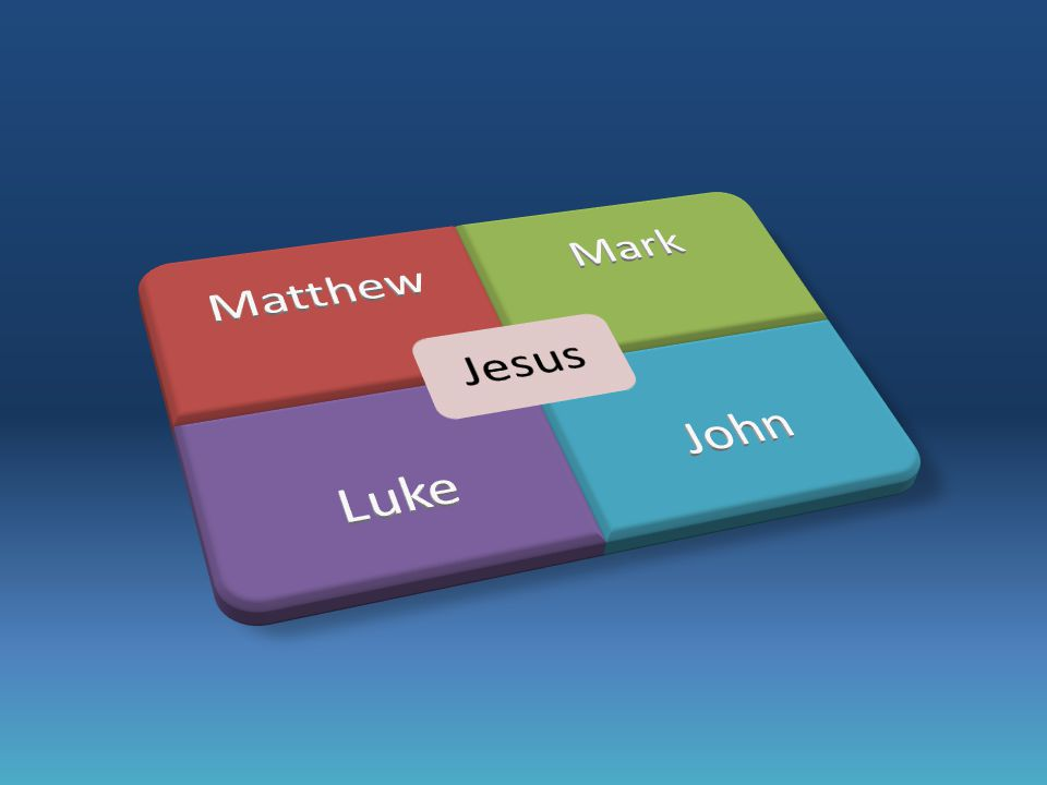 Matthew Life of Jesus Apostles Miracles Teachings Conflicts Death Burial Resurrection Mark Life of Jesus Apostles Miracles Teachings Conflicts Death Burial Resurrection Luke Life of Jesus Apostles Miracles Teachings Conflicts Death Burial Resurrection John Life of Jesus Apostles Miracles Teachings Conflicts Death Burial Resurrection