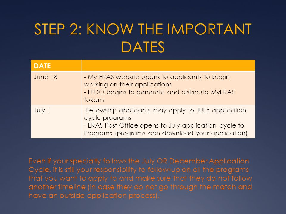 STEP 2: KNOW THE IMPORTANT DATES DATE June 18- My ERAS website opens to applicants to begin working on their applications - EFDO begins to generate an