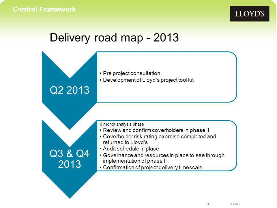 © Lloyd's Delivery road map - 2013 Q2 2013 Pre project consultation Development of Lloyd's project tool kit Q3 & Q4 2013 Review and confirm coverholders in phase II Coverholder risk rating exercise completed and returned to Lloyd's Audit schedule in place Governance and resources in place to see through implementation of phase II Confirmation of project delivery timescale 18 6 month analysis phase Control Framework