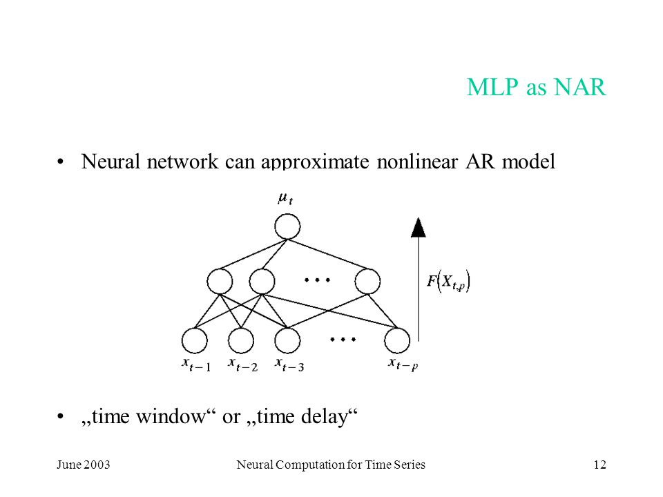 "June 2003Neural Computation for Time Series12 MLP as NAR Neural network can approximate nonlinear AR model ""time window or ""time delay"