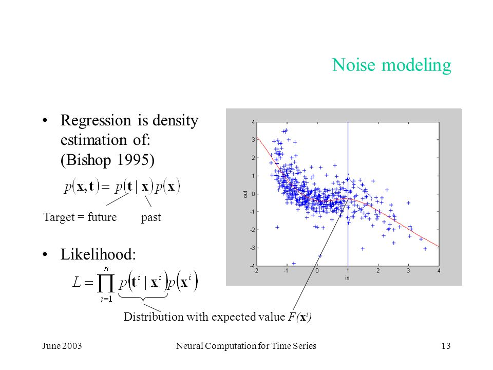 June 2003Neural Computation for Time Series13 Noise modeling Regression is density estimation of: (Bishop 1995) Likelihood: Distribution with expected