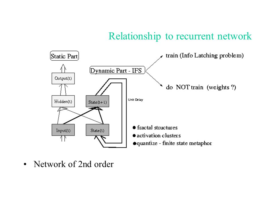 June 2003Neural Computation for Time Series24 Relationship to recurrent network Network of 2nd order