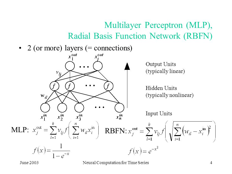 June 2003Neural Computation for Time Series4 Multilayer Perceptron (MLP), Radial Basis Function Network (RBFN) 2 (or more) layers (= connections) Input Units Hidden Units (typically nonlinear) Output Units (typically linear) MLP: RBFN: