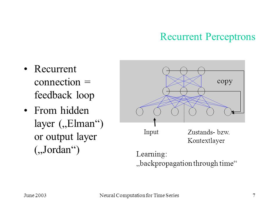 """June 2003Neural Computation for Time Series7 Recurrent Perceptrons Recurrent connection = feedback loop From hidden layer (""""Elman"""") or output layer ("""""""