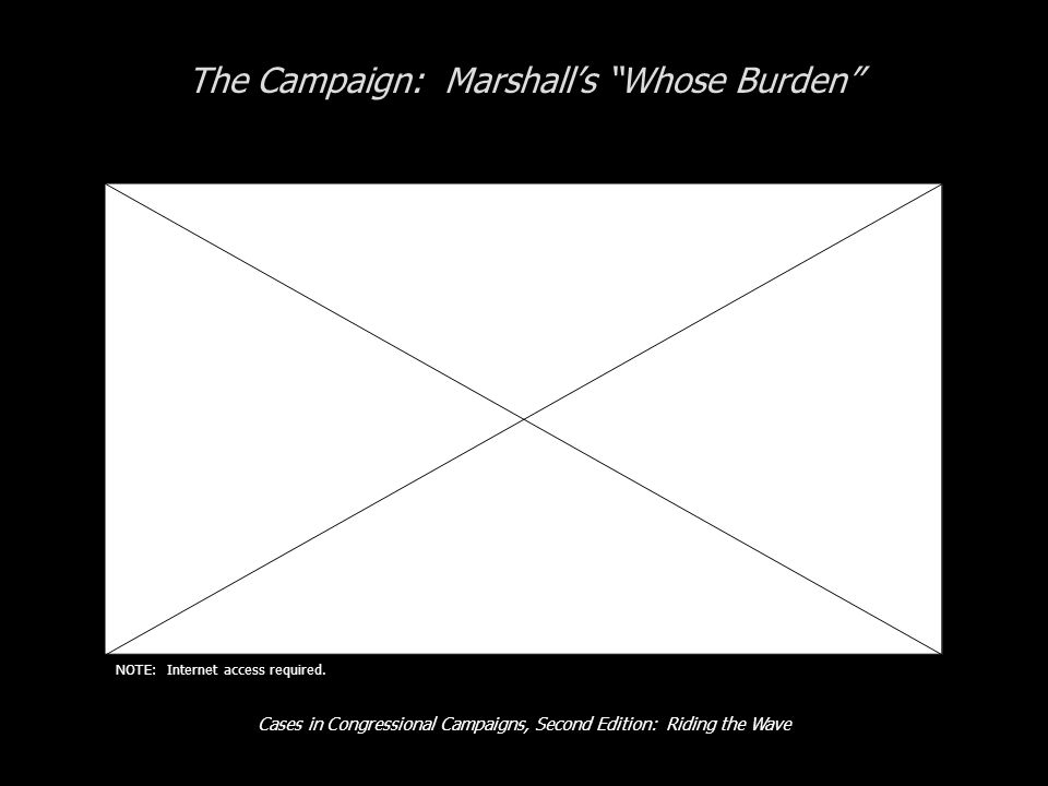 Cases in Congressional Campaigns, Second Edition: Riding the Wave The Campaign: Marshall's Whose Burden NOTE: Internet access required.