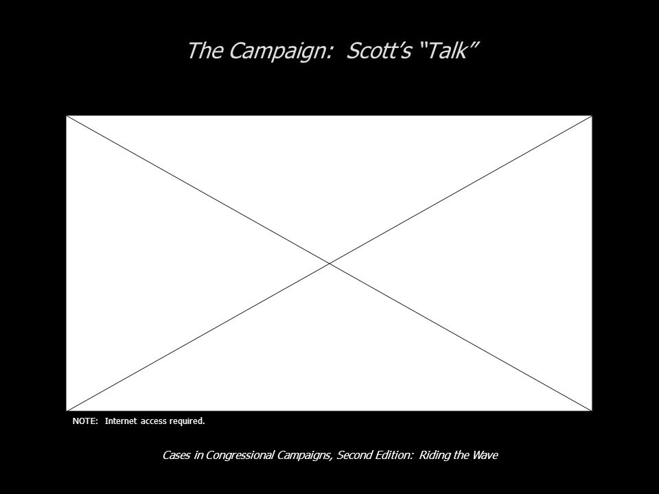 Cases in Congressional Campaigns, Second Edition: Riding the Wave The Campaign: Scott's Talk NOTE: Internet access required.