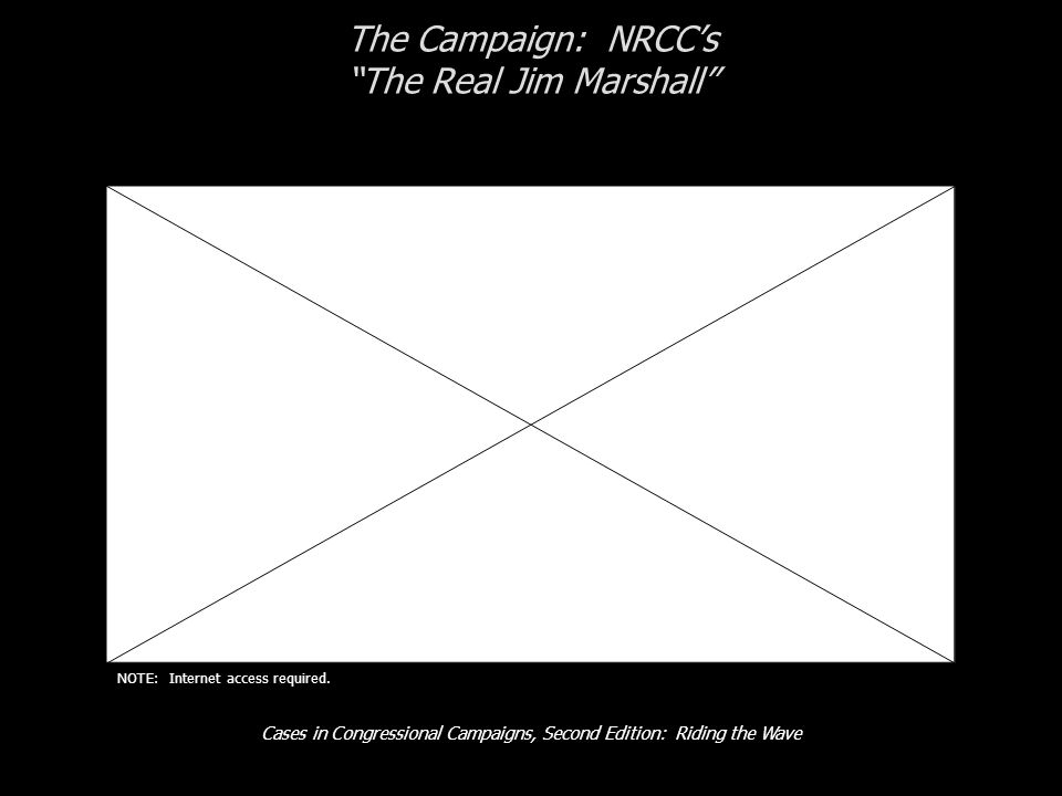 Cases in Congressional Campaigns, Second Edition: Riding the Wave The Campaign: NRCC's The Real Jim Marshall NOTE: Internet access required.