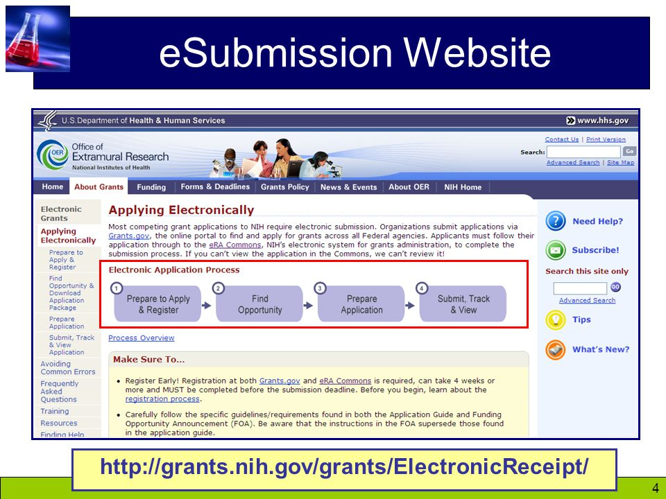 4 eSubmission Website http://grants.nih.gov/grants/ElectronicReceipt/