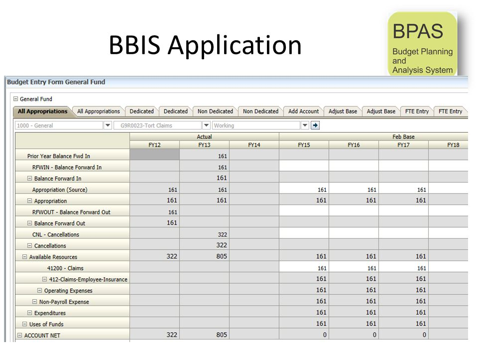 BBIS Application