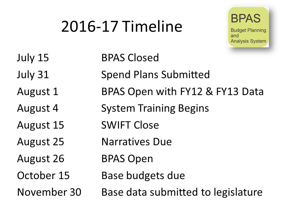 2016-17 Timeline July 15BPAS Closed July 31Spend Plans Submitted August 1BPAS Open with FY12 & FY13 Data August 4System Training Begins August 15SWIFT Close August 25Narratives Due August 26BPAS Open October 15Base budgets due November 30Base data submitted to legislature