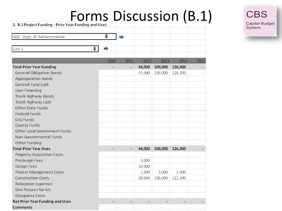 Forms Discussion (B.1)