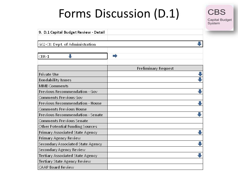 Forms Discussion (D.1)