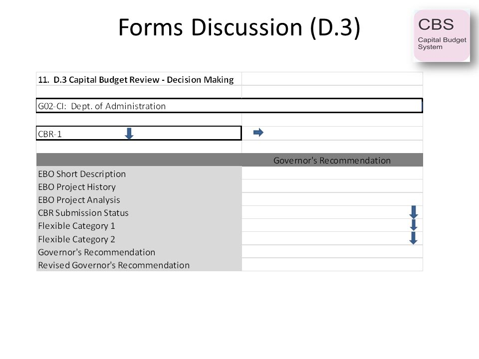 Forms Discussion (D.3)