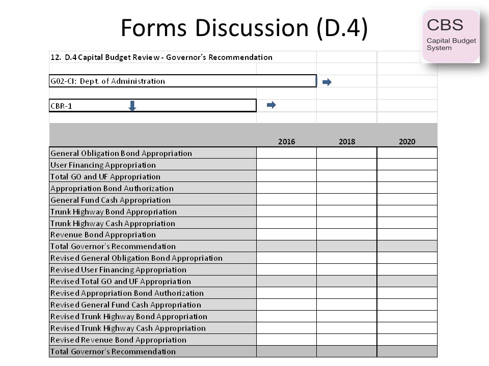 Forms Discussion (D.4)